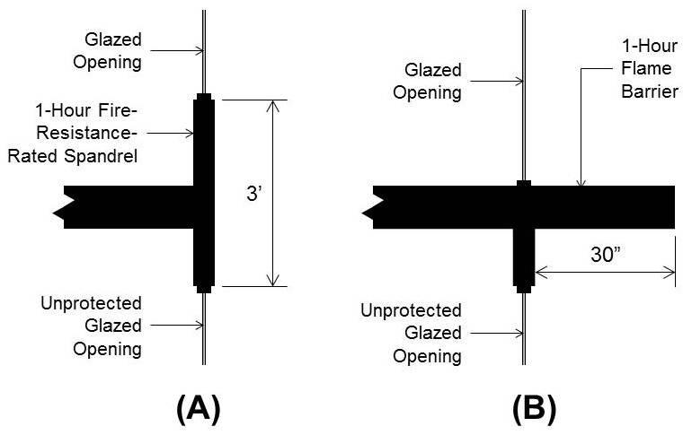 CC35 - Figure 4