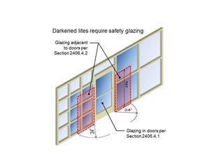 Safety Glazing 1