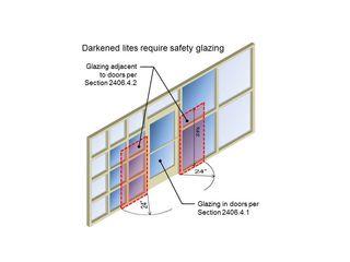 Safety Glazing 1