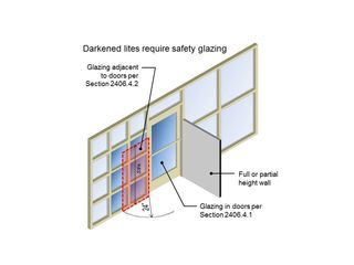 The Code Corner Safety Glass