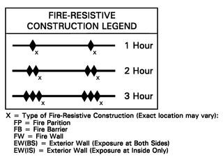 Figure 8 - Fire-Resistive Legend